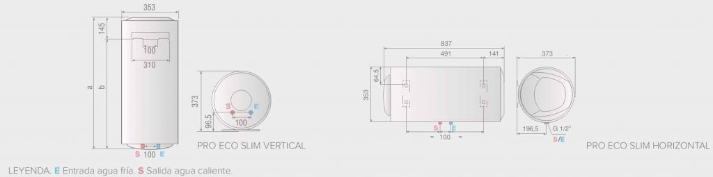 dimensiones termo electrico
